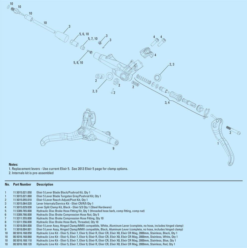 Hadice pro hydr.brzdy- Elixir 5, 7, 9, R, CR, X0 - bílá