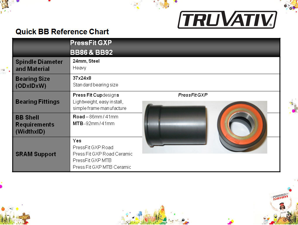 Osa Truvativ GXP BlackBox Ceramic Bearings PressFit Road BB86