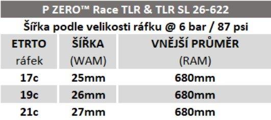 Pirelli P ZERO™  Race TLR Colour Edition 26-622, žluté nálepky