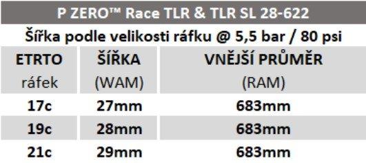 Pirelli P ZERO™  Race TLR Colour Edition 28-622, bílé nálepky