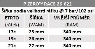 Pirelli P ZERO™  Race Colour Edition 26-622, červené nálepky
